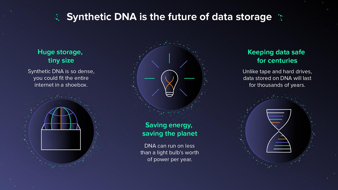 Recording data in DNA
